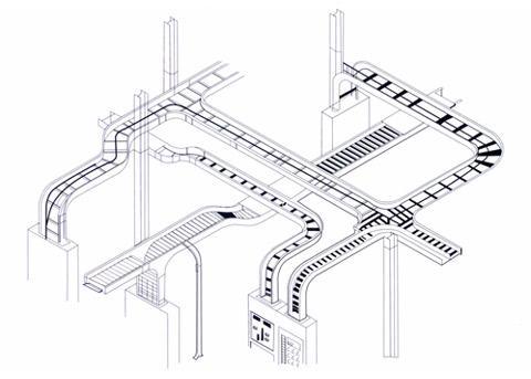 Hệ thống thang máng cáp điện